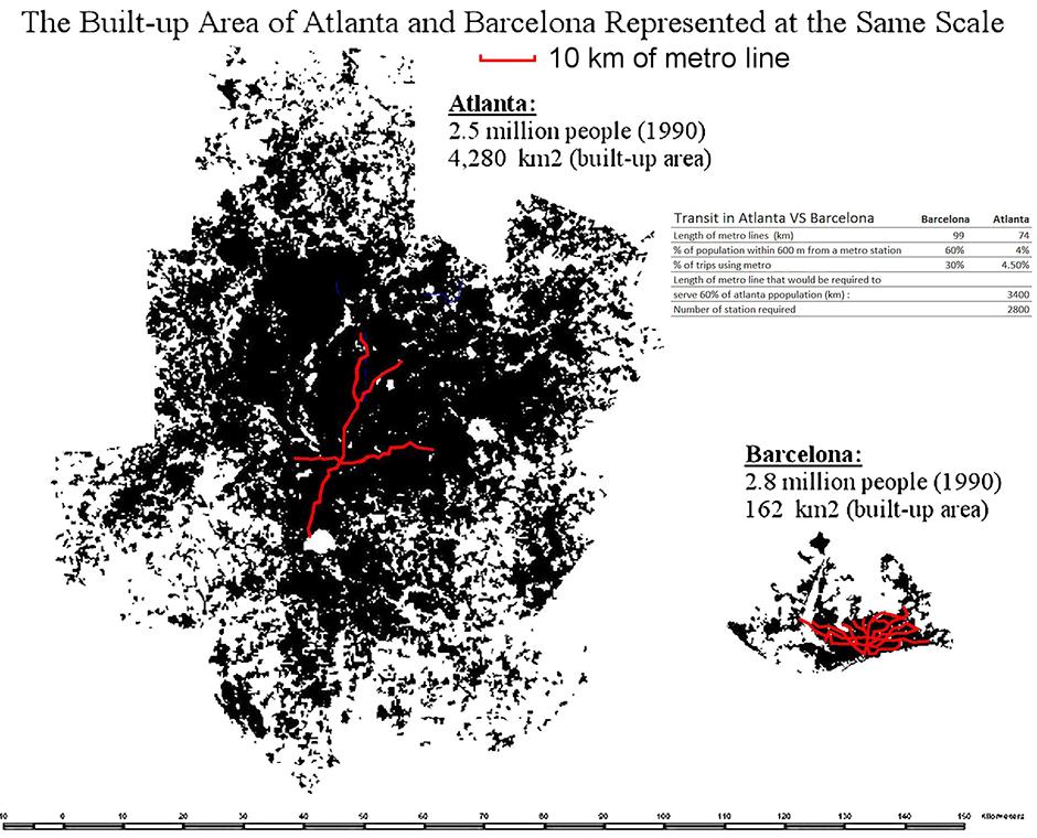 Atlanta vs Barcelona